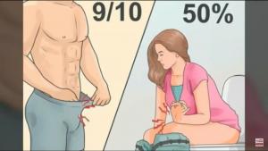 pengobatan gonore di bekasi